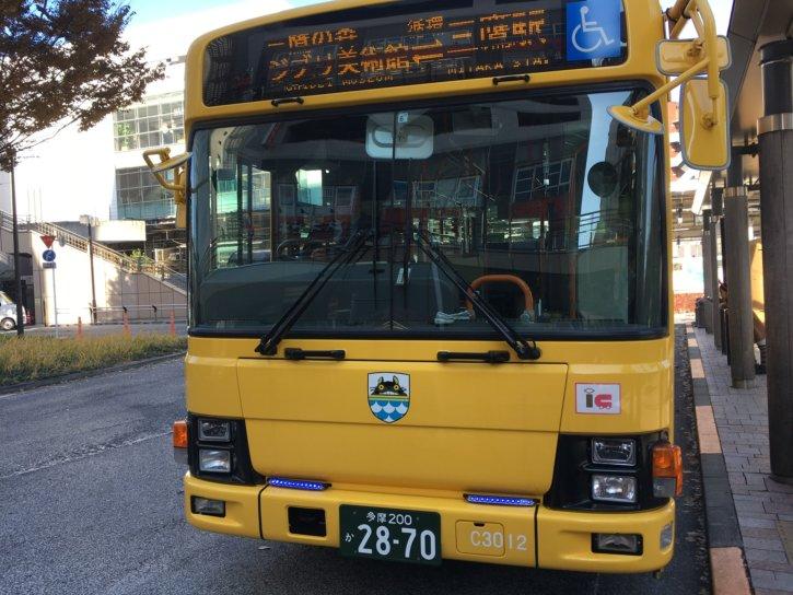 ジブリ美術館  三鷹 バス